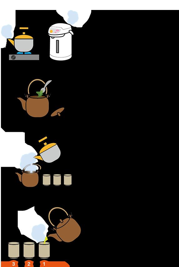 英語でteaは紅茶を指す!?知っておくべきお茶に関する英語表現